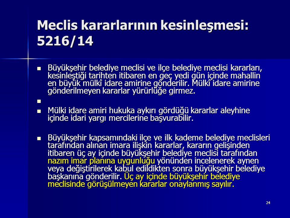 Meclis kararlarının kesinleşmesi: 5216/14  Büyükşehir belediye meclisi ve ilçe belediye meclisi kararları, kesinleştiği tarihten itibaren en geç yedi