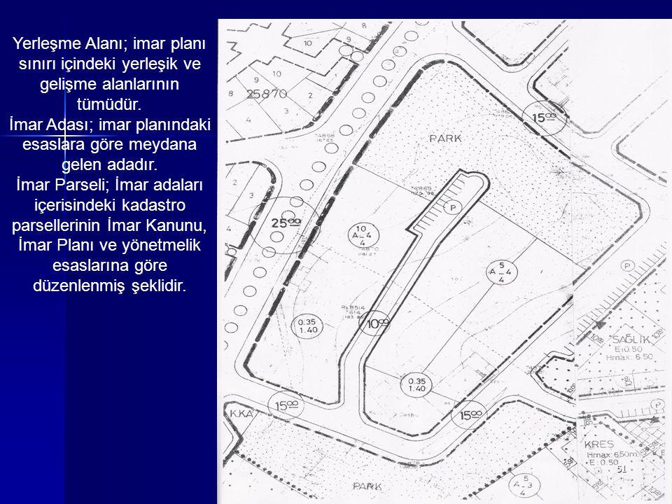 Yerleşme Alanı; imar planı sınırı içindeki yerleşik ve gelişme alanlarının tümüdür. İmar Adası; imar planındaki esaslara göre meydana gelen adadır. İm