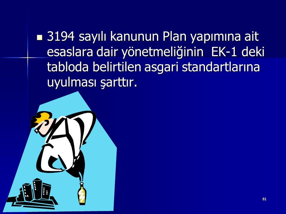  3194 sayılı kanunun Plan yapımına ait esaslara dair yönetmeliğinin EK-1 deki tabloda belirtilen asgari standartlarına uyulması şarttır. 81