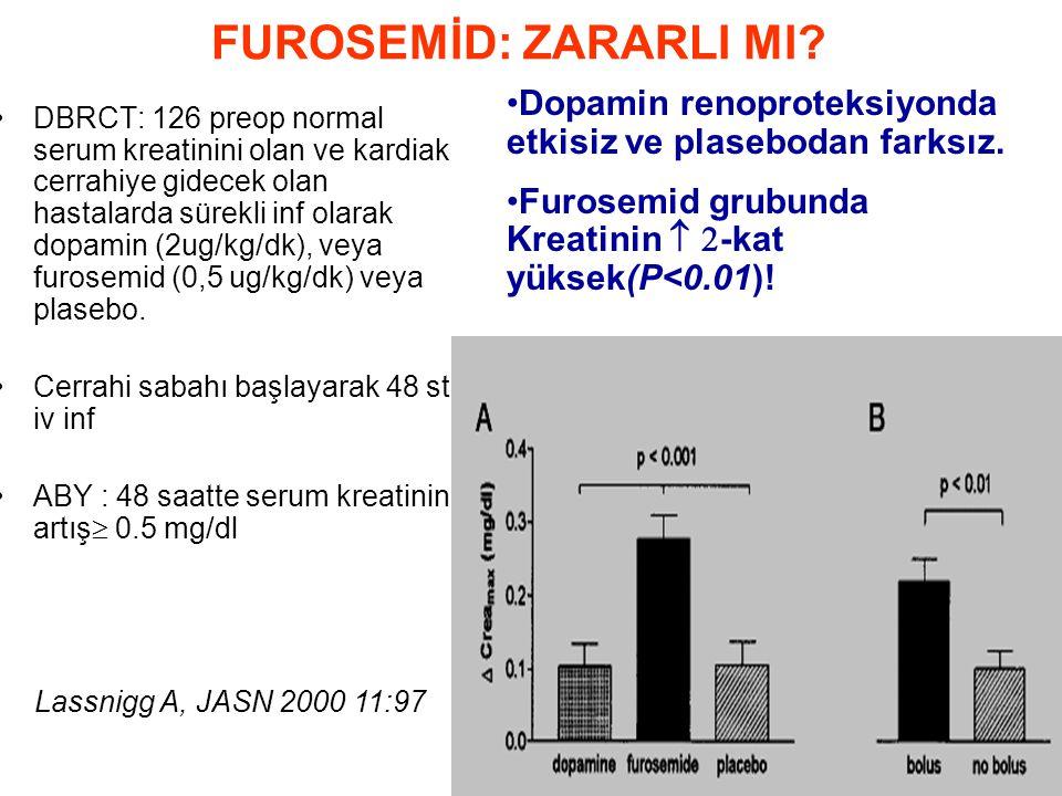FUROSEMİD: ZARARLI MI? •DBRCT: 126 preop normal serum kreatinini olan ve kardiak cerrahiye gidecek olan hastalarda sürekli inf olarak dopamin (2ug/kg/