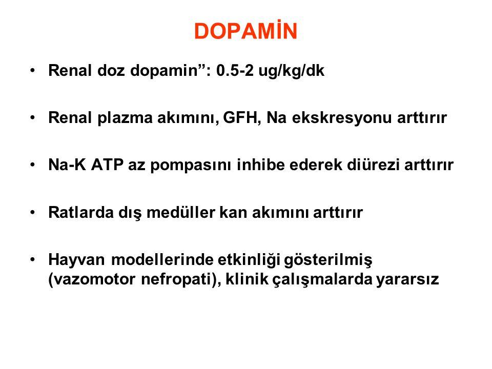DOPAMİN •Renal doz dopamin : 0.5-2 ug/kg/dk •Renal plazma akımını, GFH, Na ekskresyonu arttırır •Na-K ATP az pompasını inhibe ederek diürezi arttırır •Ratlarda dış medüller kan akımını arttırır •Hayvan modellerinde etkinliği gösterilmiş (vazomotor nefropati), klinik çalışmalarda yararsız
