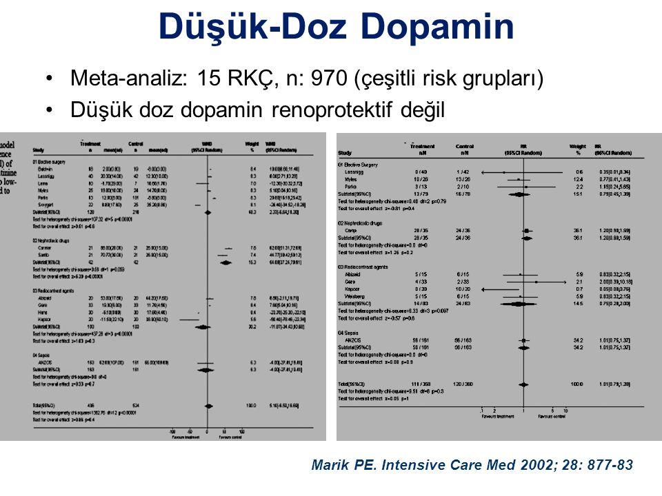 •Meta-analiz: 15 RKÇ, n: 970 (çeşitli risk grupları) •Düşük doz dopamin renoprotektif değil Düşük-Doz Dopamin Marik PE. Intensive Care Med 2002; 28: 8