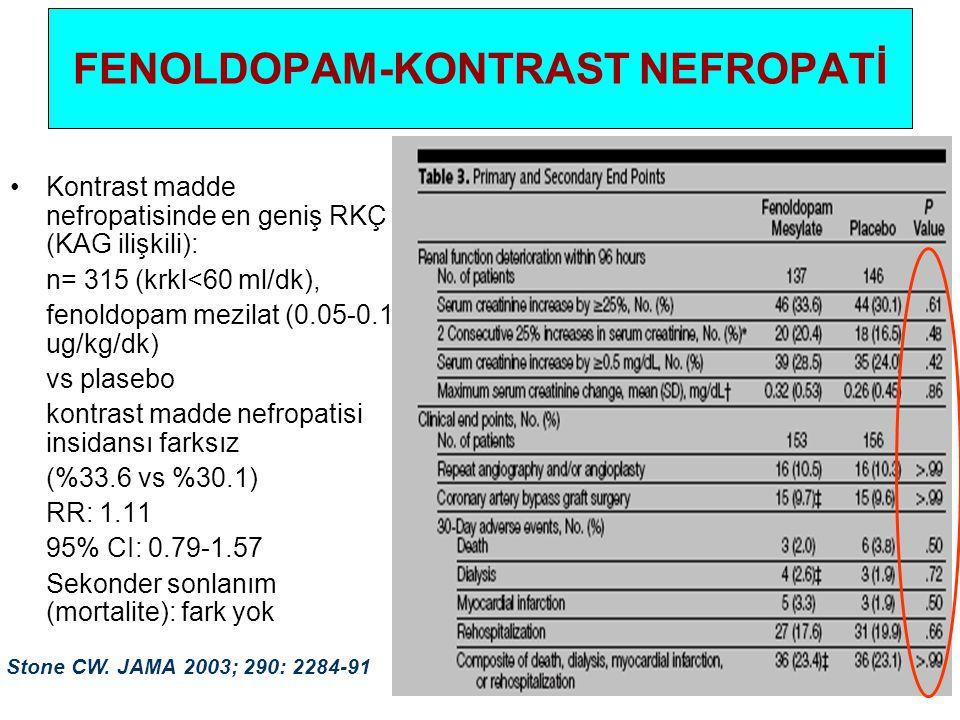 •Kontrast madde nefropatisinde en geniş RKÇ (KAG ilişkili): n= 315 (krkl<60 ml/dk), fenoldopam mezilat (0.05-0.1 ug/kg/dk) vs plasebo kontrast madde n