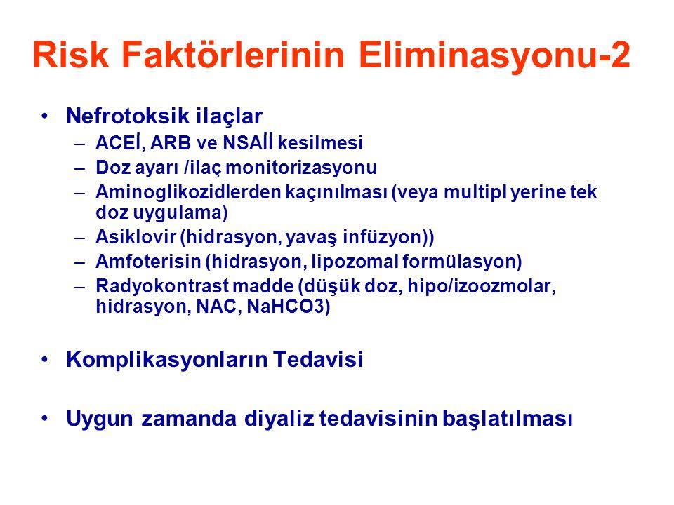 Risk Faktörlerinin Eliminasyonu-2 •Nefrotoksik ilaçlar –ACEİ, ARB ve NSAİİ kesilmesi –Doz ayarı /ilaç monitorizasyonu –Aminoglikozidlerden kaçınılması (veya multipl yerine tek doz uygulama) –Asiklovir (hidrasyon, yavaş infüzyon)) –Amfoterisin (hidrasyon, lipozomal formülasyon) –Radyokontrast madde (düşük doz, hipo/izoozmolar, hidrasyon, NAC, NaHCO3) •Komplikasyonların Tedavisi •Uygun zamanda diyaliz tedavisinin başlatılması