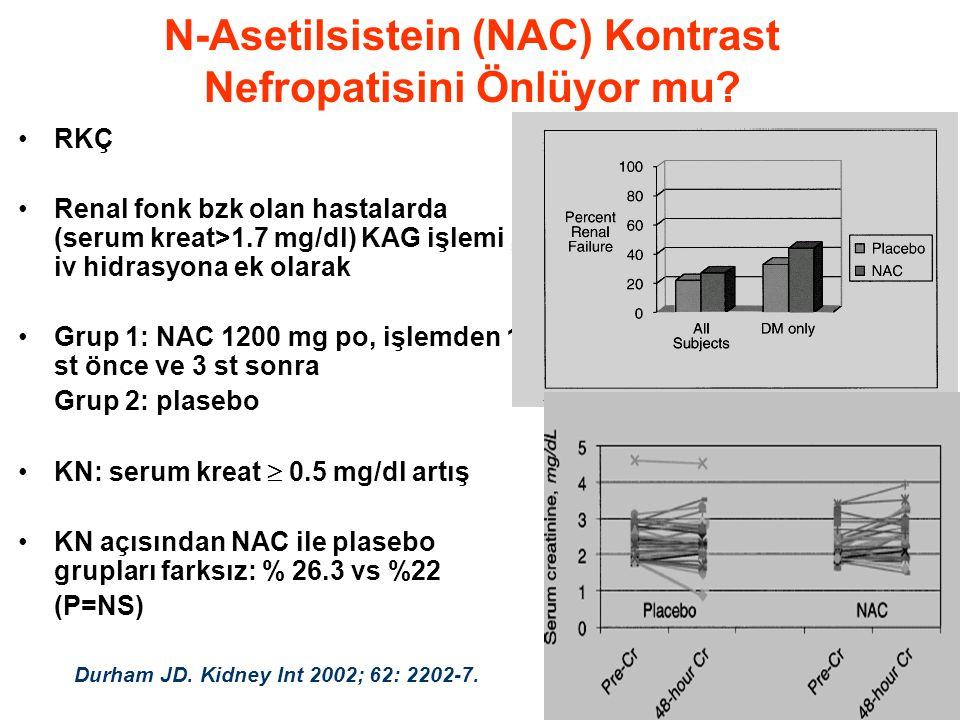 •RKÇ •Renal fonk bzk olan hastalarda (serum kreat>1.7 mg/dl) KAG işlemi, iv hidrasyona ek olarak •Grup 1: NAC 1200 mg po, işlemden 1 st önce ve 3 st sonra Grup 2: plasebo •KN: serum kreat  0.5 mg/dl artış •KN açısından NAC ile plasebo grupları farksız: % 26.3 vs %22 (P=NS) N-Asetilsistein (NAC) Kontrast Nefropatisini Önlüyor mu.