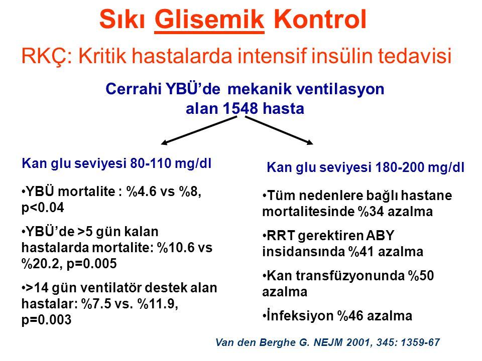 Sıkı Glisemik Kontrol RKÇ: Kritik hastalarda intensif insülin tedavisi Cerrahi YBÜ'de mekanik ventilasyon alan 1548 hasta Kan glu seviyesi 80-110 mg/dl Kan glu seviyesi 180-200 mg/dl •YBÜ mortalite : %4.6 vs %8, p<0.04 •YBÜ'de >5 gün kalan hastalarda mortalite: %10.6 vs %20.2, p=0.005 •>14 gün ventilatör destek alan hastalar: %7.5 vs.