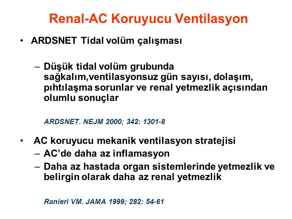 Renal-AC Koruyucu Ventilasyon •ARDSNET Tidal volüm çalışması –Düşük tidal volüm grubunda sağkalım,ventilasyonsuz gün sayısı, dolaşım, pıhtılaşma sorun