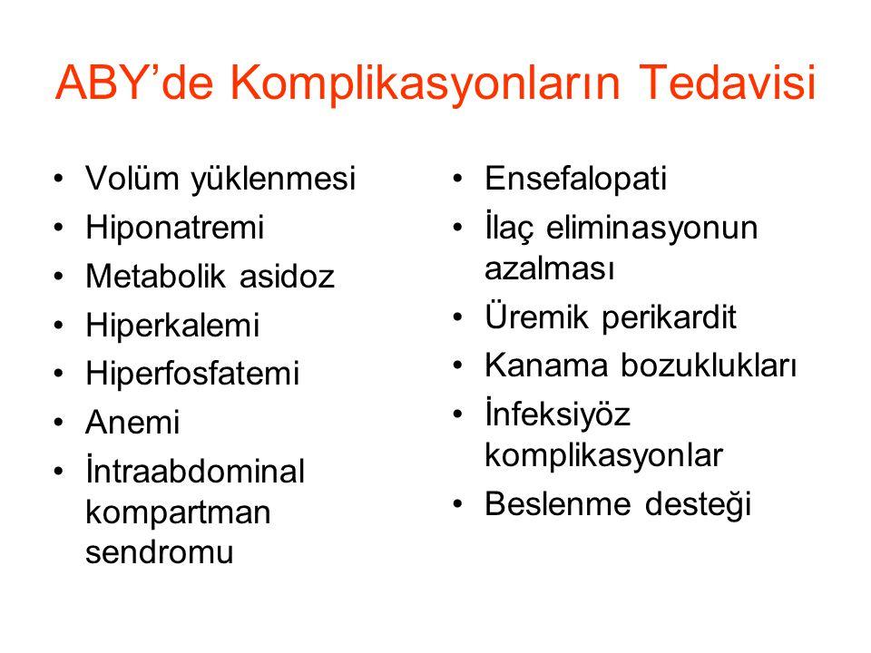 ABY'de Komplikasyonların Tedavisi •Volüm yüklenmesi •Hiponatremi •Metabolik asidoz •Hiperkalemi •Hiperfosfatemi •Anemi •İntraabdominal kompartman send