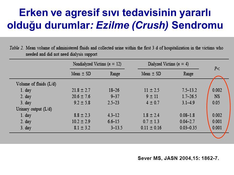Erken ve agresif sıvı tedavisinin yararlı olduğu durumlar: Ezilme (Crush) Sendromu Sever MS, JASN 2004,15: 1862-7.