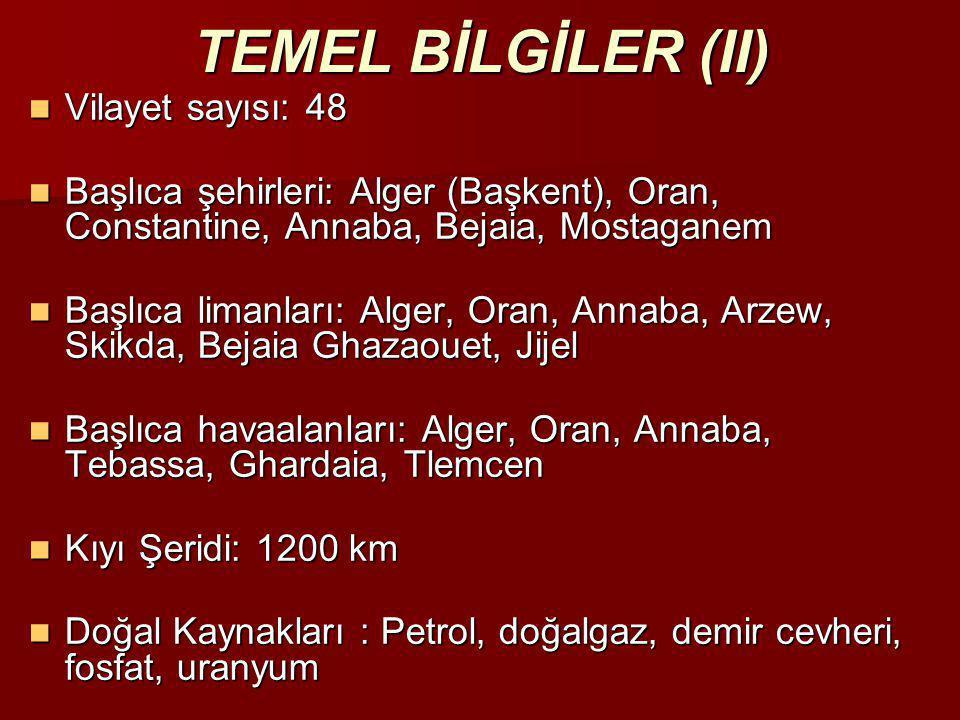 TEMEL BİLGİLER (II)  Vilayet sayısı: 48  Başlıca şehirleri: Alger (Başkent), Oran, Constantine, Annaba, Bejaia, Mostaganem  Başlıca limanları: Alge