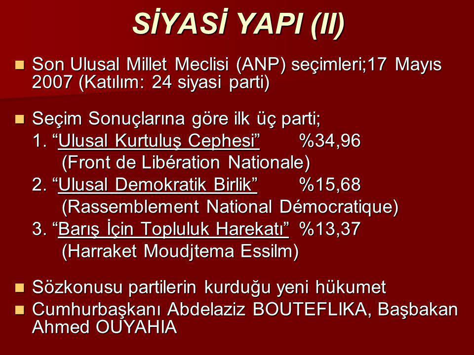 """SİYASİ YAPI (II)  Son Ulusal Millet Meclisi (ANP) seçimleri;17 Mayıs 2007 (Katılım: 24 siyasi parti)  Seçim Sonuçlarına göre ilk üç parti; 1. """"Ulusa"""