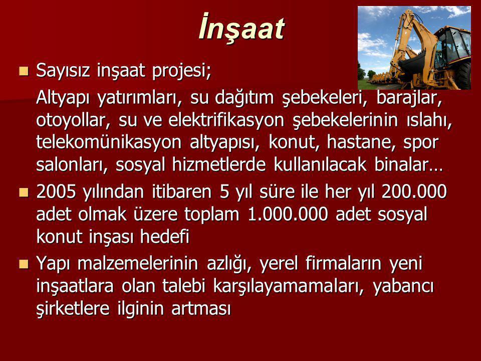 İnşaat  Sayısız inşaat projesi; Altyapı yatırımları, su dağıtım şebekeleri, barajlar, otoyollar, su ve elektrifikasyon şebekelerinin ıslahı, telekomü