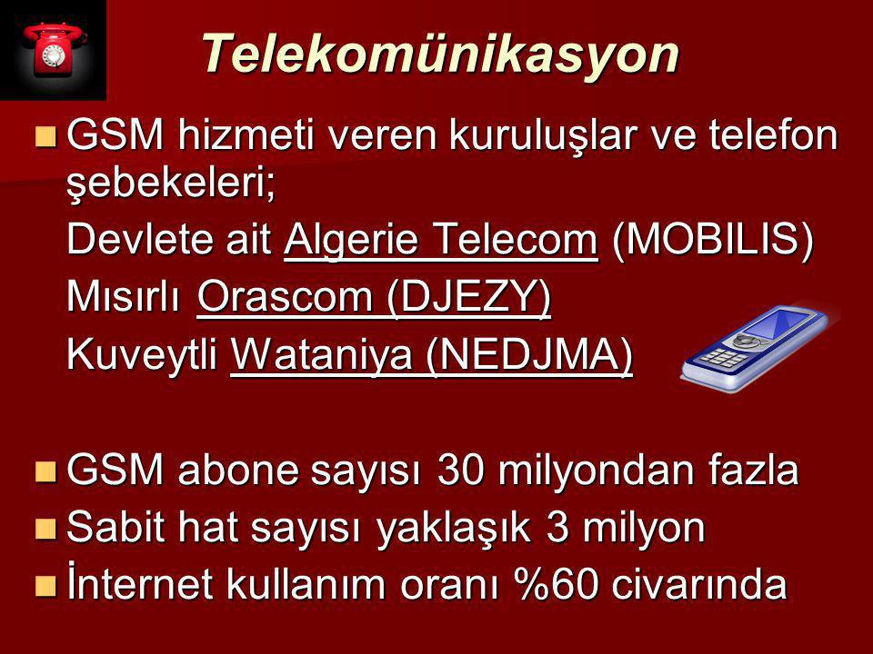 Telekomünikasyon  GSM hizmeti veren kuruluşlar ve telefon şebekeleri; Devlete ait Algerie Telecom (MOBILIS) Mısırlı Orascom (DJEZY) Kuveytli Wataniya