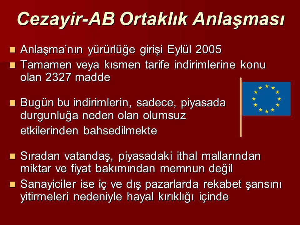 Cezayir-AB Ortaklık Anlaşması  Anlaşma'nın yürürlüğe girişi Eylül 2005  Tamamen veya kısmen tarife indirimlerine konu olan 2327 madde  Bugün bu ind