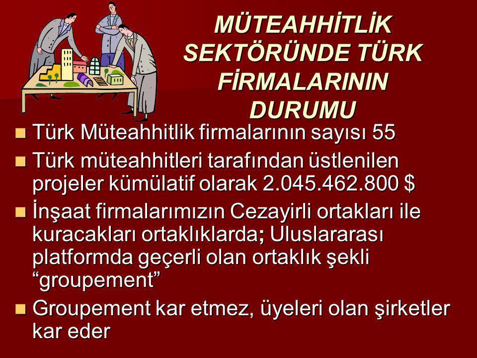 MÜTEAHHİTLİK SEKTÖRÜNDE TÜRK FİRMALARININ DURUMU  Türk Müteahhitlik firmalarının sayısı 55  Türk müteahhitleri tarafından üstlenilen projeler kümüla
