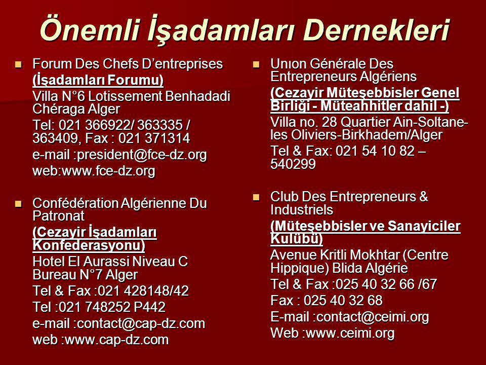 Önemli İşadamları Dernekleri  Forum Des Chefs D'entreprises (İşadamları Forumu) Villa N°6 Lotissement Benhadadi Chéraga Alger Tel: 021 366922/ 363335