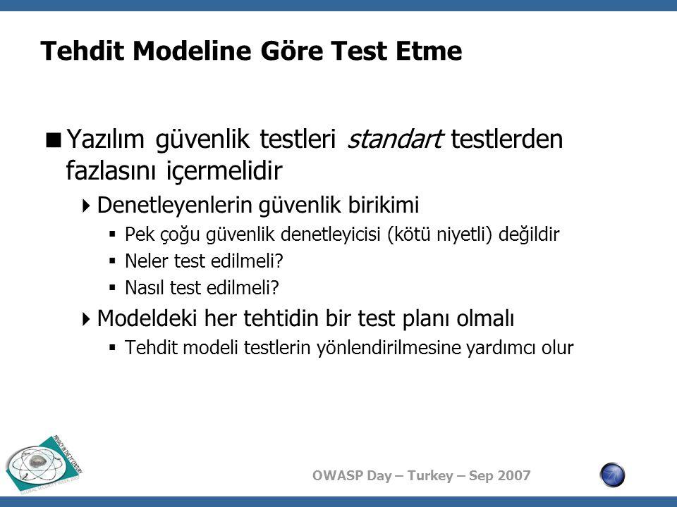 OWASP Day – Turkey – Sep 2007 Tehdit Modeline Göre Test Etme  Yazılım güvenlik testleri standart testlerden fazlasını içermelidir  Denetleyenlerin güvenlik birikimi  Pek çoğu güvenlik denetleyicisi (kötü niyetli) değildir  Neler test edilmeli.