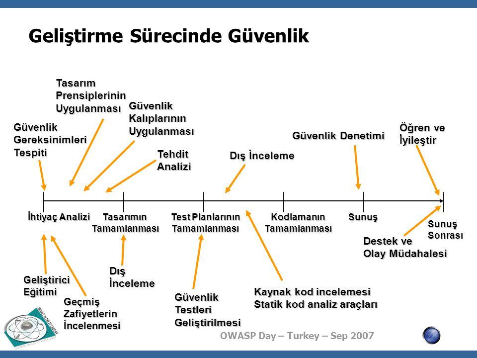 OWASP Day – Turkey – Sep 2007 Güvenli Tasarım Prensipleri  En zayıf halkayı sağlamlaştır  Savunma derinliği geliştir ve uygula  Hataları güvenli biçimde ele al  Minimum yetki prensibini uygula  Bölümlendir  Güven ilişkilerini gevşet  Yalınlığı sağla  Gizliliği destekle  Şeffaflık sağla