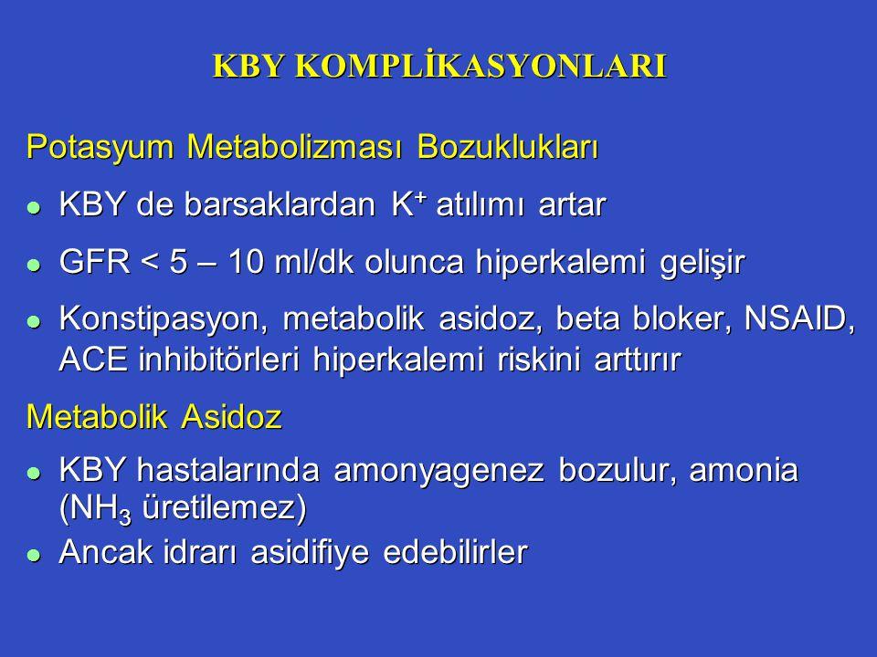 KBY KOMPLİKASYONLARI Potasyum Metabolizması Bozuklukları l KBY de barsaklardan K + atılımı artar l GFR < 5 – 10 ml/dk olunca hiperkalemi gelişir l Kon