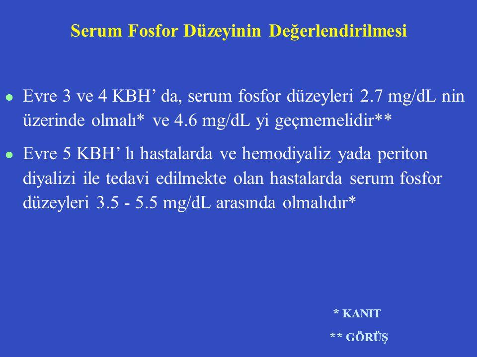 Serum Fosfor Düzeyinin Değerlendirilmesi l Evre 3 ve 4 KBH' da, serum fosfor düzeyleri 2.7 mg/dL nin üzerinde olmalı* ve 4.6 mg/dL yi geçmemelidir** l