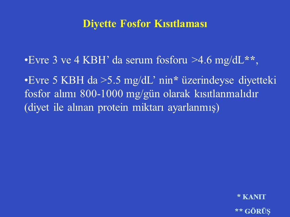 Diyette Fosfor Kısıtlaması •Evre 3 ve 4 KBH' da serum fosforu >4.6 mg/dL**, •Evre 5 KBH da >5.5 mg/dL' nin* üzerindeyse diyetteki fosfor alımı 800-100