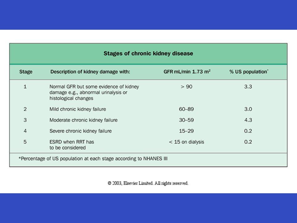 ETİYOLOJİ19942000 l Diabetes mellitus%30,6%44,8 l Hipertansiyon%26,5%27,6 l Glomerülonefrit%13,6%8,7 l Kistik böbrek hast.%5,4%2,1 l Diğer böbrek hast.%20,5%18 Kronik Böbrek Yetmezliği Etyolojileri (USRDS)