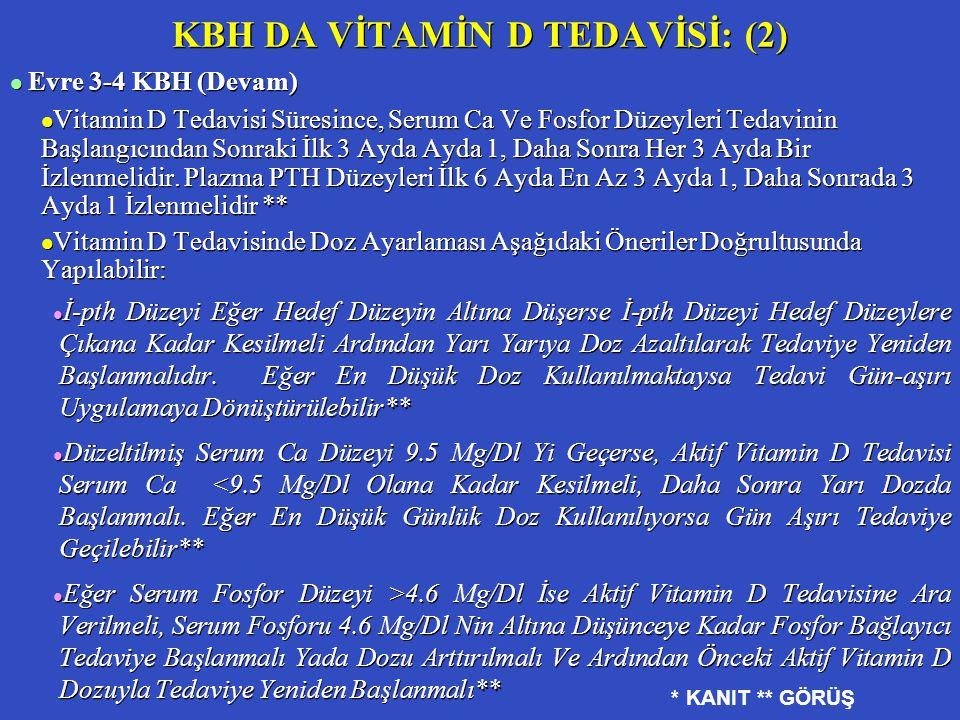 KBH DA VİTAMİN D TEDAVİSİ: (2) l Evre 3-4 KBH (Devam) l Vitamin D Tedavisi Süresince, Serum Ca Ve Fosfor Düzeyleri Tedavinin Başlangıcından Sonraki İl