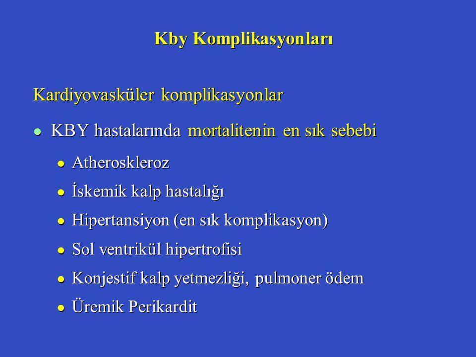 Kby Komplikasyonları Kardiyovasküler komplikasyonlar l KBY hastalarında mortalitenin en sık sebebi l Atheroskleroz l İskemik kalp hastalığı l Hipertan