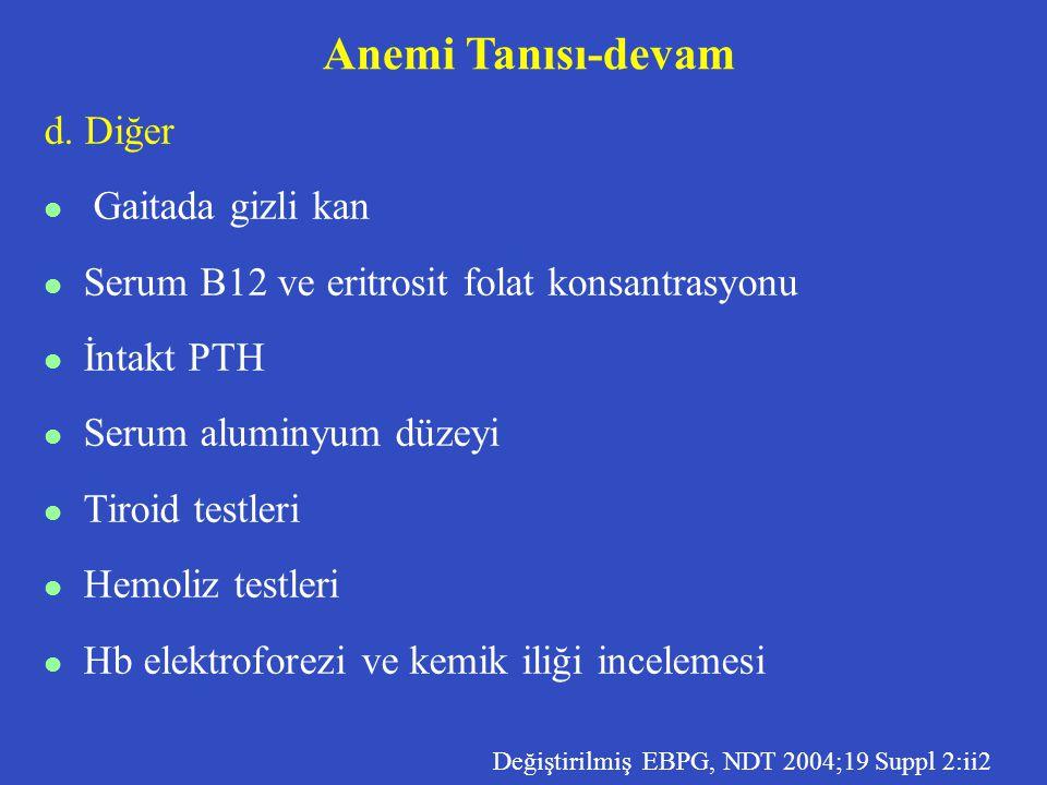 Anemi Tanısı-devam d. Diğer l Gaitada gizli kan l Serum B12 ve eritrosit folat konsantrasyonu l İntakt PTH l Serum aluminyum düzeyi l Tiroid testleri