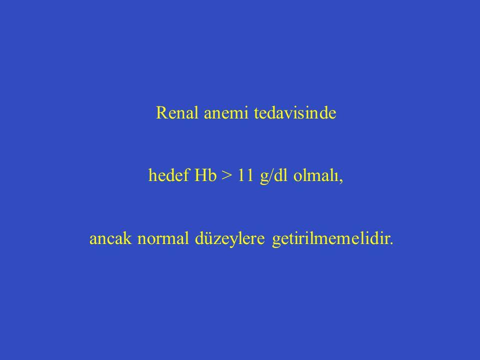 Renal anemi tedavisinde hedef Hb > 11 g/dl olmalı, ancak normal düzeylere getirilmemelidir.
