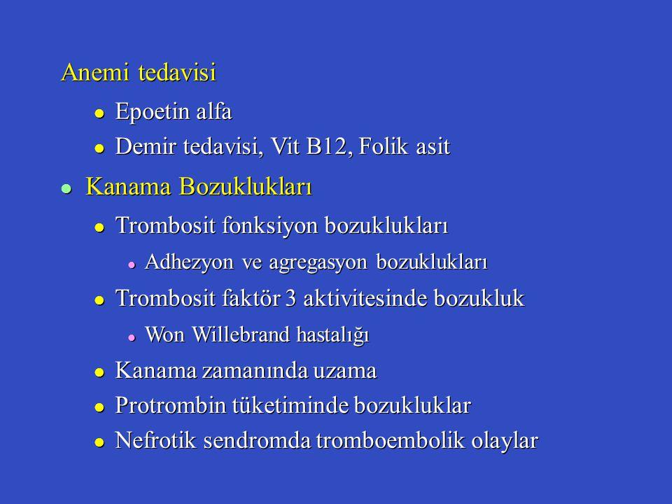 Anemi tedavisi l Epoetin alfa l Demir tedavisi, Vit B12, Folik asit l Kanama Bozuklukları l Trombosit fonksiyon bozuklukları l Adhezyon ve agregasyon