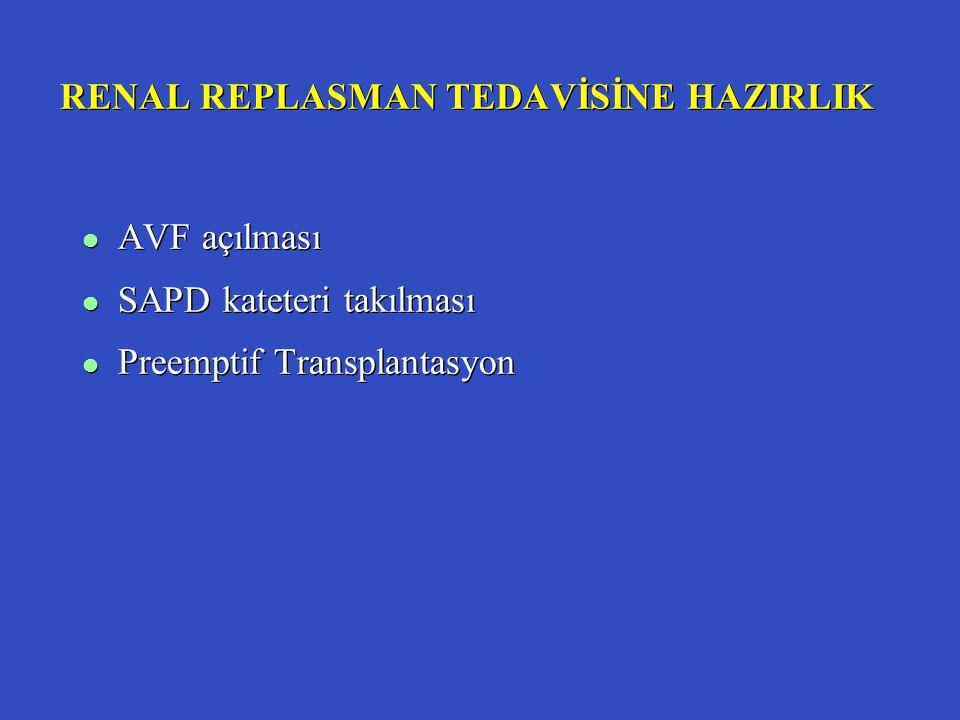 RENAL REPLASMAN TEDAVİSİNE HAZIRLIK l AVF açılması l SAPD kateteri takılması l Preemptif Transplantasyon l AVF açılması l SAPD kateteri takılması l Pr
