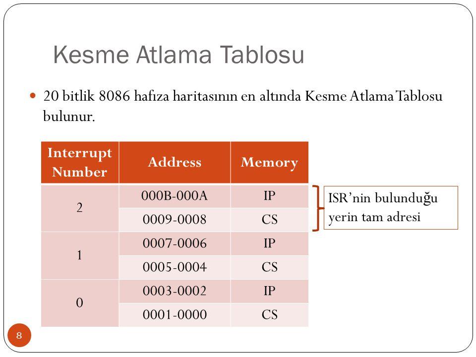 Kesme Atlama Tablosu 8  20 bitlik 8086 hafıza haritasının en altında Kesme Atlama Tablosu bulunur. Interrupt Number AddressMemory 2 000B-000AIP 0009-