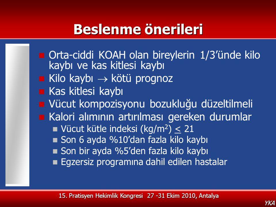 15. Pratisyen Hekimlik Kongresi 27 -31 Ekim 2010, Antalya YKA Beslenme önerileri  Orta-ciddi KOAH olan bireylerin 1/3'ünde kilo kaybı ve kas kitlesi