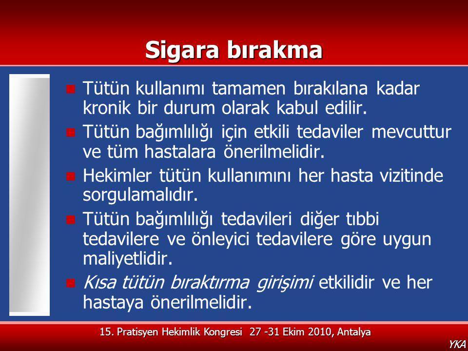 15. Pratisyen Hekimlik Kongresi 27 -31 Ekim 2010, Antalya YKA Sigara bırakma  Tütün kullanımı tamamen bırakılana kadar kronik bir durum olarak kabul