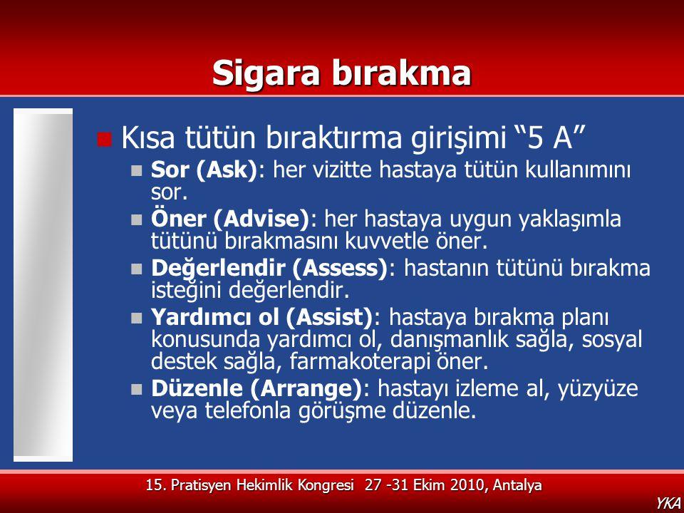 """15. Pratisyen Hekimlik Kongresi 27 -31 Ekim 2010, Antalya YKA Sigara bırakma  Kısa tütün bıraktırma girişimi """"5 A""""  Sor (Ask): her vizitte hastaya t"""