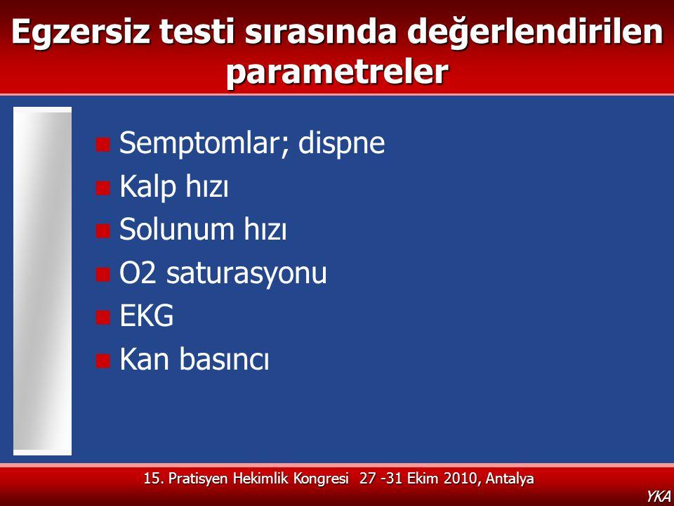 15. Pratisyen Hekimlik Kongresi 27 -31 Ekim 2010, Antalya YKA Egzersiz testi sırasında değerlendirilen parametreler  Semptomlar; dispne  Kalp hızı 