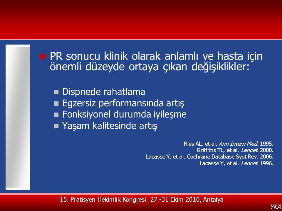 15. Pratisyen Hekimlik Kongresi 27 -31 Ekim 2010, Antalya YKA  PR sonucu klinik olarak anlamlı ve hasta için önemli düzeyde ortaya çıkan değişiklikle