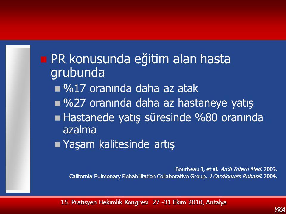 15. Pratisyen Hekimlik Kongresi 27 -31 Ekim 2010, Antalya YKA  PR konusunda eğitim alan hasta grubunda  %17 oranında daha az atak  %27 oranında dah