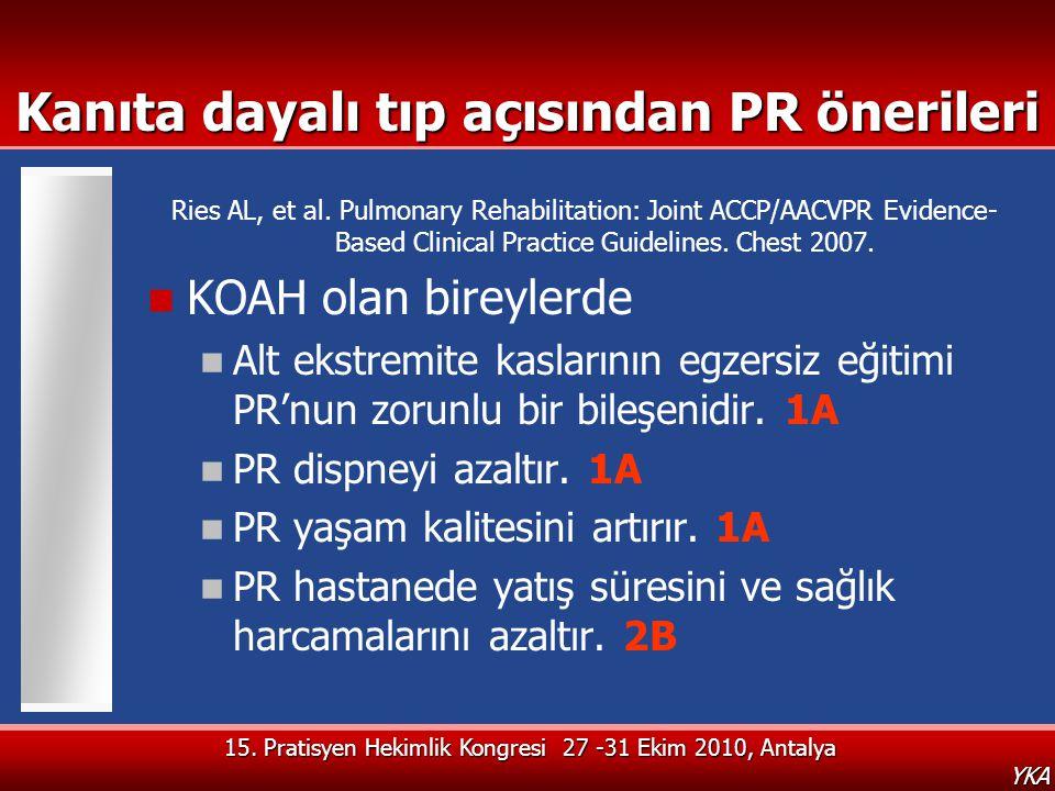 15. Pratisyen Hekimlik Kongresi 27 -31 Ekim 2010, Antalya YKA Kanıta dayalı tıp açısından PR önerileri Ries AL, et al. Pulmonary Rehabilitation: Joint