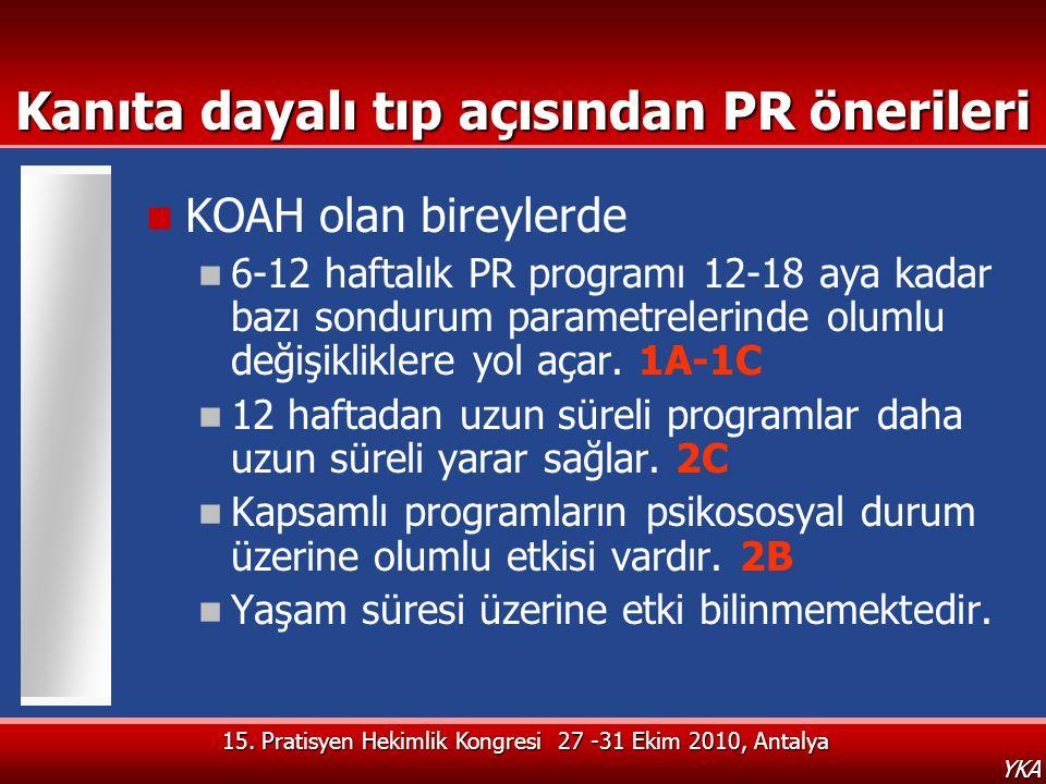 15. Pratisyen Hekimlik Kongresi 27 -31 Ekim 2010, Antalya YKA Kanıta dayalı tıp açısından PR önerileri  KOAH olan bireylerde  6-12 haftalık PR progr