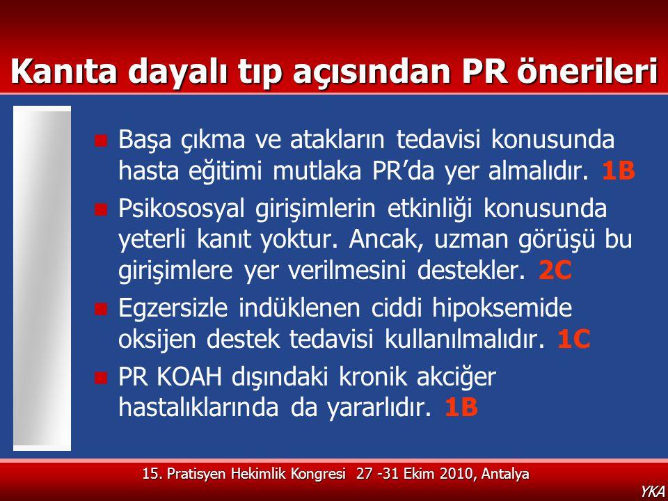 15. Pratisyen Hekimlik Kongresi 27 -31 Ekim 2010, Antalya YKA Kanıta dayalı tıp açısından PR önerileri  Başa çıkma ve atakların tedavisi konusunda ha