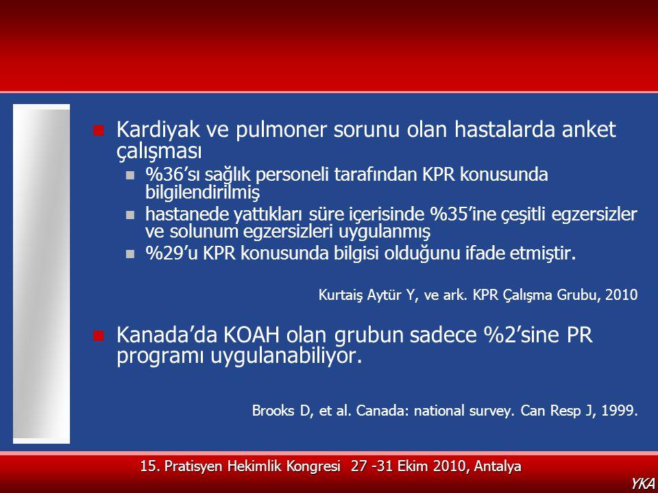15. Pratisyen Hekimlik Kongresi 27 -31 Ekim 2010, Antalya YKA  Kardiyak ve pulmoner sorunu olan hastalarda anket çalışması  %36'sı sağlık personeli