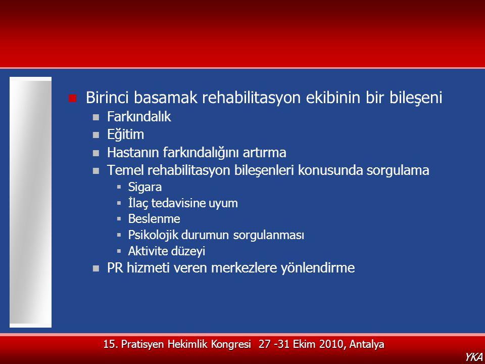 15. Pratisyen Hekimlik Kongresi 27 -31 Ekim 2010, Antalya YKA  Birinci basamak rehabilitasyon ekibinin bir bileşeni  Farkındalık  Eğitim  Hastanın