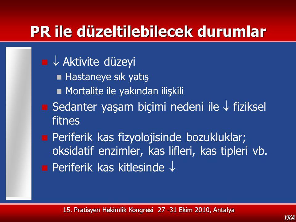 15. Pratisyen Hekimlik Kongresi 27 -31 Ekim 2010, Antalya YKA PR ile düzeltilebilecek durumlar   Aktivite düzeyi  Hastaneye sık yatış  Mortalite i