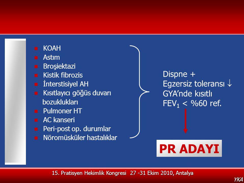 15. Pratisyen Hekimlik Kongresi 27 -31 Ekim 2010, Antalya YKA  KOAH  Astım  Broşiektazi  Kistik fibrozis  İnterstisiyel AH  Kısıtlayıcı göğüs du
