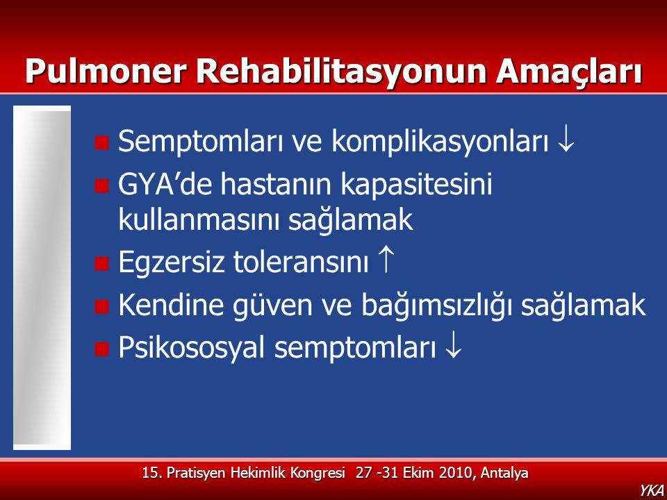 YKA Pulmoner rehabilitasyonun sonuçları  Hastaneye başvuru ve yatış sıklığında   Solunumla ilgili semptomlarda   Psikososyal semptomlarda   Yaşam kalitesinde   Egzersiz toleransında   GYA gerçekleştirme kapasitesinde   İşe dönüş  Yaşam süresinde  (?)