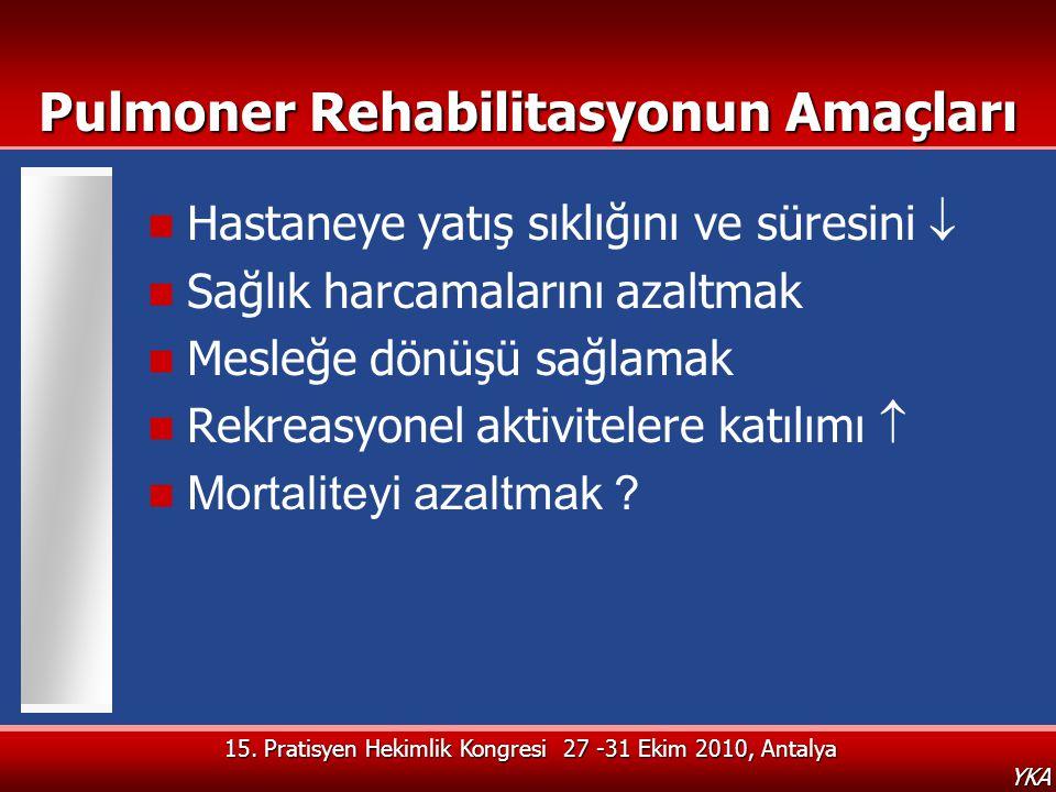 15. Pratisyen Hekimlik Kongresi 27 -31 Ekim 2010, Antalya YKA Pulmoner Rehabilitasyonun Amaçları  Hastaneye yatış sıklığını ve süresini   Sağlık ha