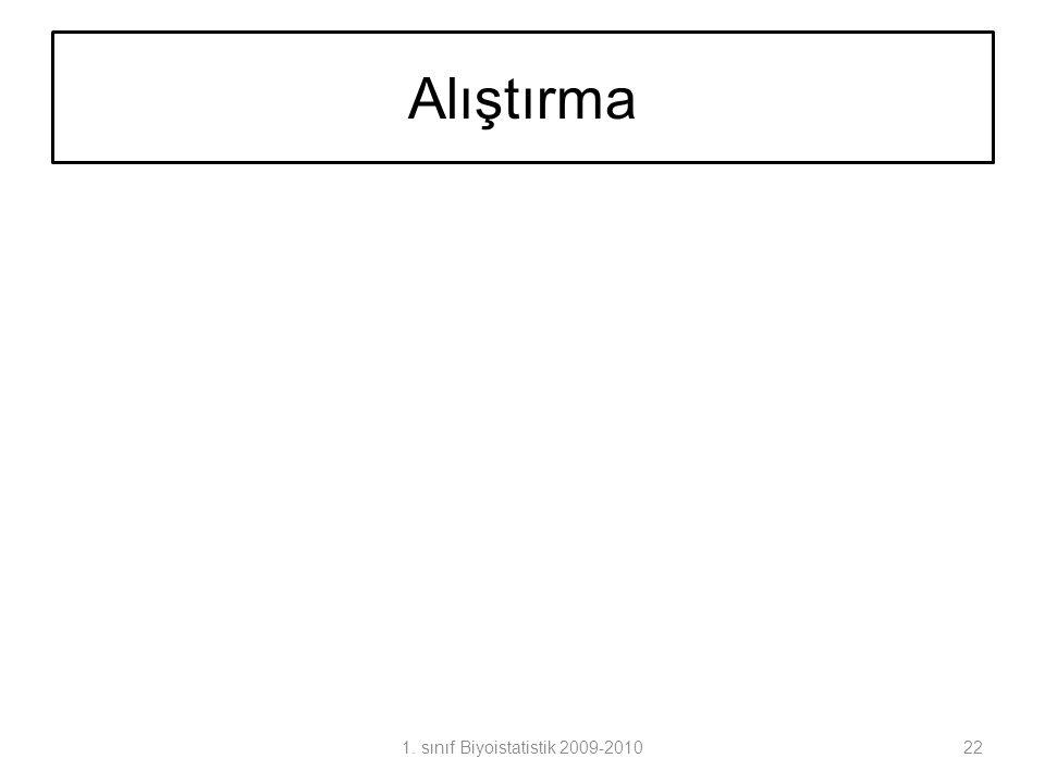 Alıştırma 221. sınıf Biyoistatistik 2009-2010