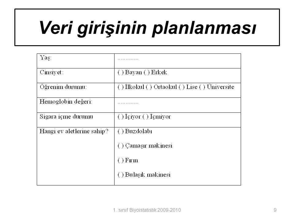 Veri girişinin planlanması 91. sınıf Biyoistatistik 2009-2010